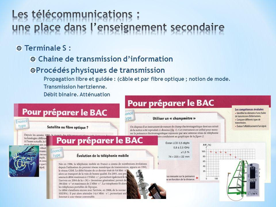 Terminale S : Chaine de transmission dinformation Procédés physiques de transmission Propagation libre et guidée : (câble et par fibre optique ; notio