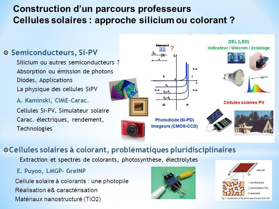 Semiconducteurs, Si-PV Silicium ou autres semiconducteurs ? Absorption ou émission de photons Diodes, Applications La physique des cellules SiPV A. Ka