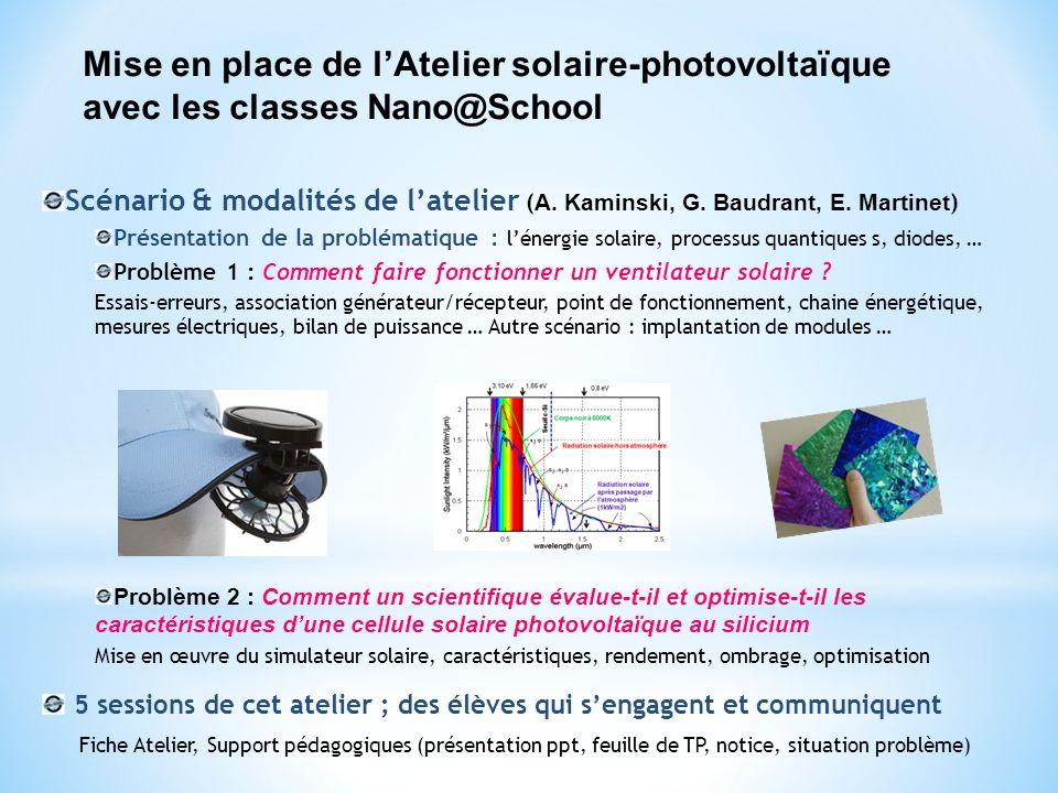 Scénario & modalités de latelier ( A. Kaminski, G. Baudrant, E. Martinet ) Présentation de la problématique : lénergie solaire, processus quantiques s