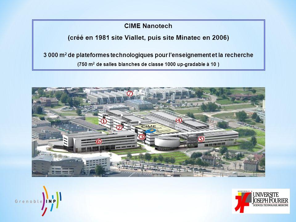CIME Nanotech (créé en 1981 site Viallet, puis site Minatec en 2006) 3 000 m 2 de plateformes technologiques pour lenseignement et la recherche (750 m