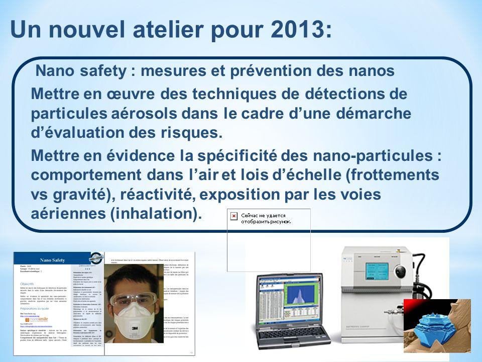 Un nouvel atelier pour 2013: Nano safety : mesures et prévention des nanos Mettre en œuvre des techniques de détections de particules aérosols dans le