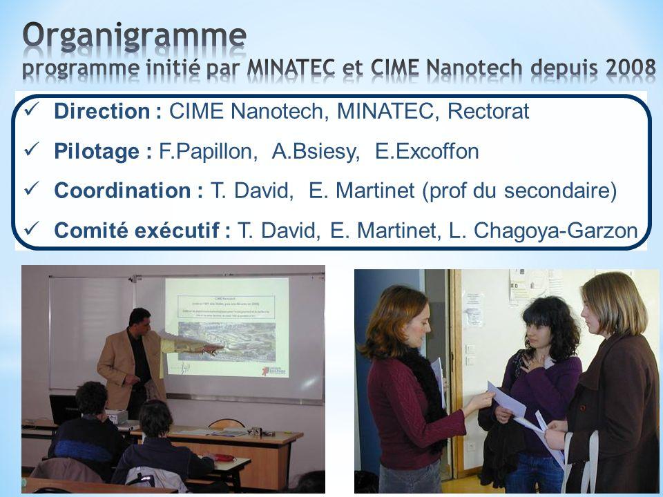 Direction : CIME Nanotech, MINATEC, Rectorat Pilotage : F.Papillon, A.Bsiesy, E.Excoffon Coordination : T. David, E. Martinet (prof du secondaire) Com