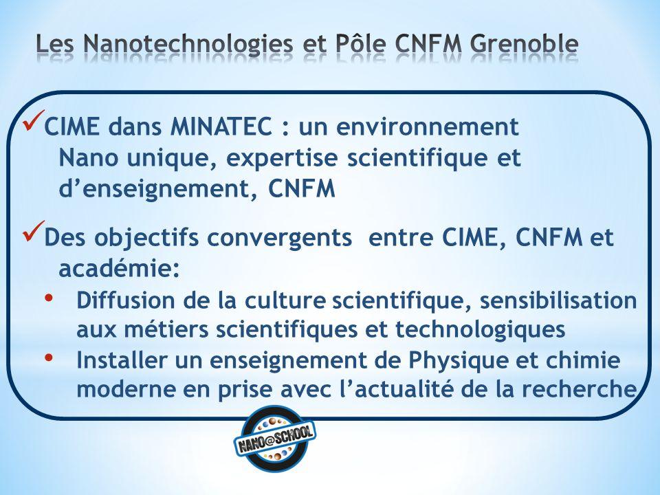 CIME dans MINATEC : un environnement Nano unique, expertise scientifique et denseignement, CNFM Des objectifs convergents entre CIME, CNFM et académie