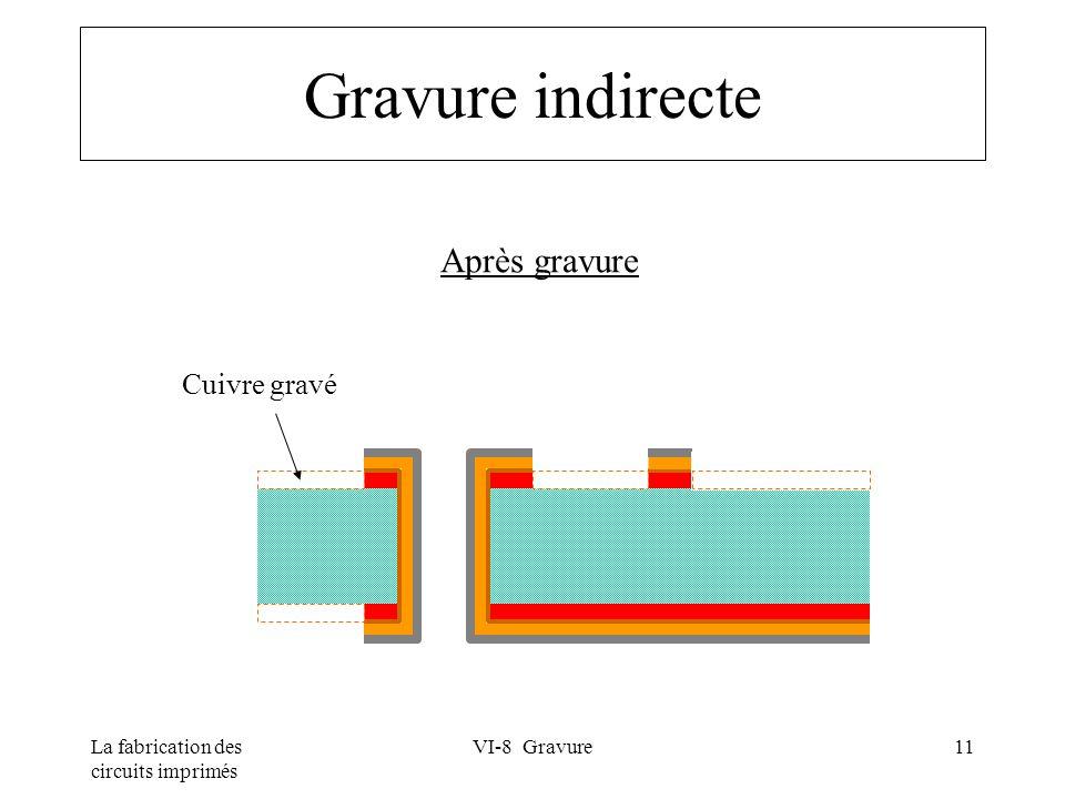 La fabrication des circuits imprimés VI-8 Gravure11 Gravure indirecte Après gravure Cuivre gravé