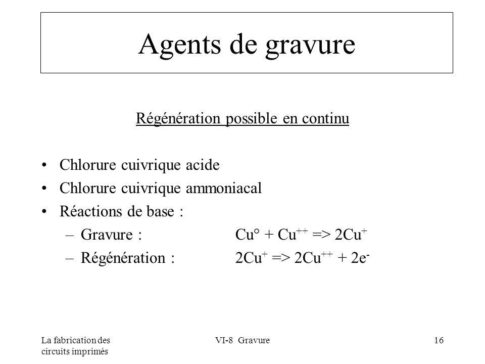 La fabrication des circuits imprimés VI-8 Gravure16 Agents de gravure Régénération possible en continu Chlorure cuivrique acide Chlorure cuivrique amm