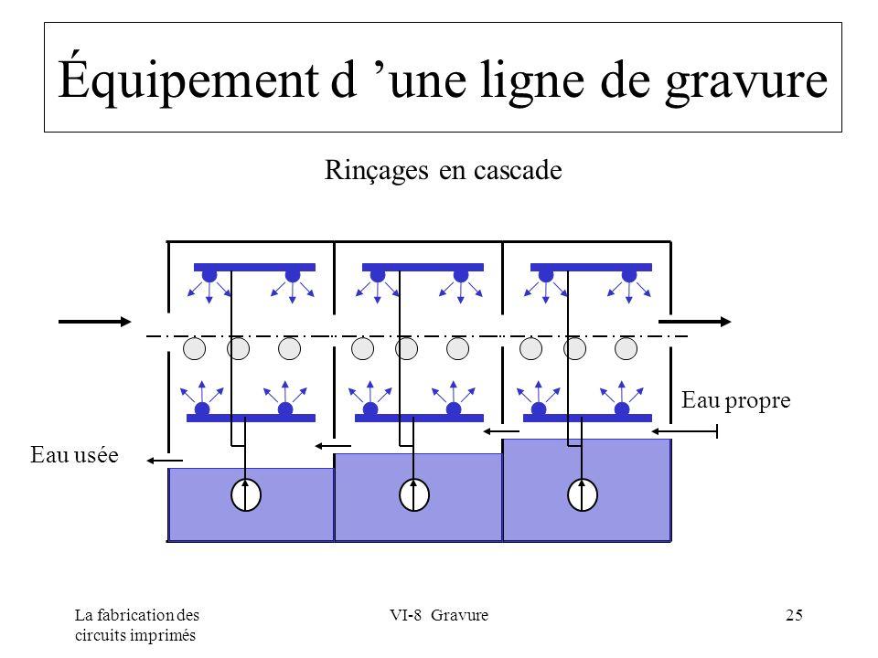 La fabrication des circuits imprimés VI-8 Gravure25 Équipement d une ligne de gravure Rinçages en cascade Eau propre Eau usée