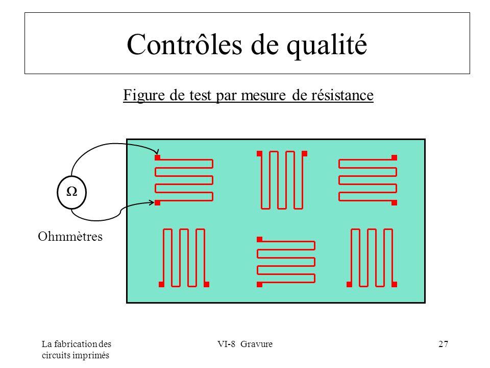 La fabrication des circuits imprimés VI-8 Gravure27 Contrôles de qualité Figure de test par mesure de résistance Ohmmètres