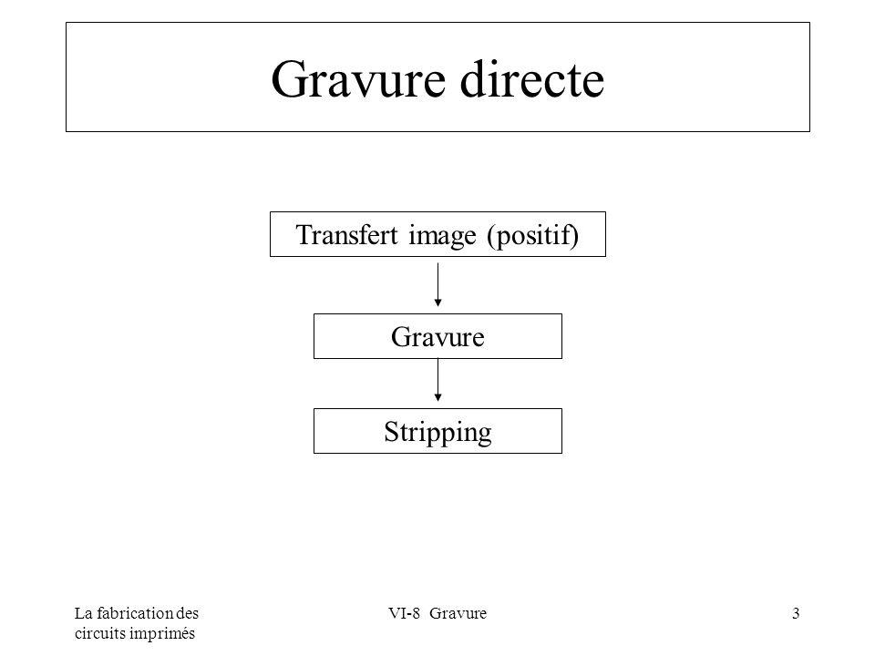 La fabrication des circuits imprimés VI-8 Gravure3 Gravure directe Transfert image (positif) Gravure Stripping