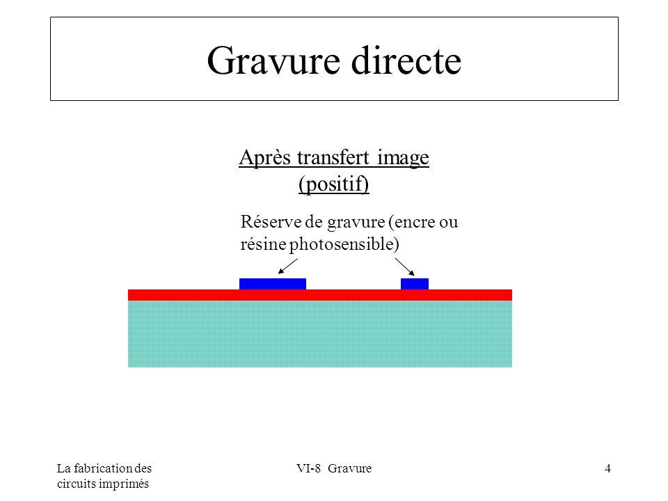 La fabrication des circuits imprimés VI-8 Gravure15 Agents de gravure Critères de choix Solution acide ou alcaline selon la nature de la réserve Possibilité de régénération continue Qualité de gravure (facteur de gravure) Capacité de gravure élevée ( masse de cuivre gravé par litre de solution) Vitesse de gravure ( µm/mn ) Recyclage des solutions usées Traitement des rejets