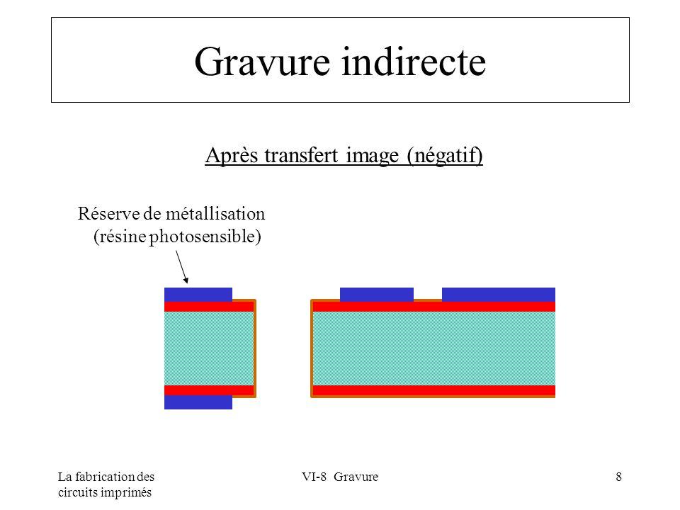 La fabrication des circuits imprimés VI-8 Gravure8 Gravure indirecte Réserve de métallisation (résine photosensible) Après transfert image (négatif)