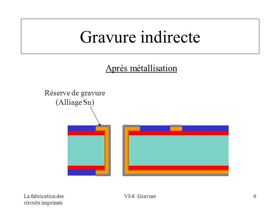La fabrication des circuits imprimés VI-8 Gravure20 Gravure ammoniacale Paramètres : –température 47 - 53 °C –densité 1,207 - 1,227 –Ph 8,2 - 8,4 –capacité de gravure 150 - 165 g/l Propriétés –vitesse de gravure : 50µ / mn –solution usée reprise par le fournisseur –compatible gravure directe et inverse –.