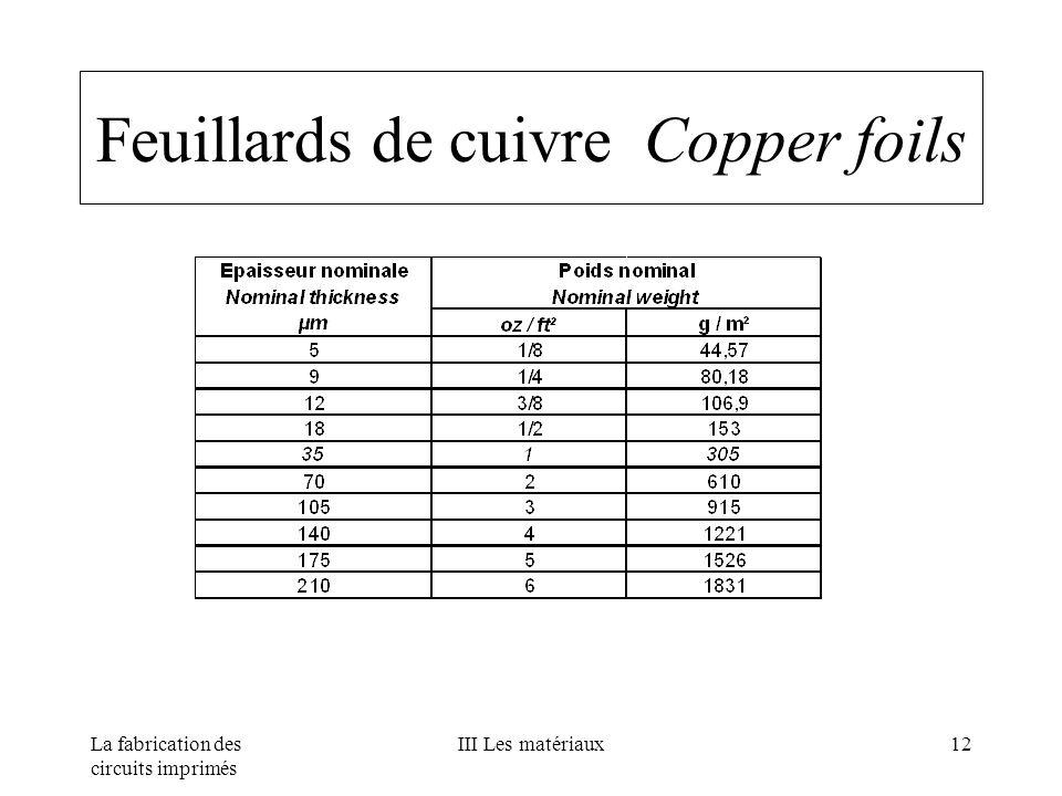 La fabrication des circuits imprimés III Les matériaux12 Feuillards de cuivre Copper foils