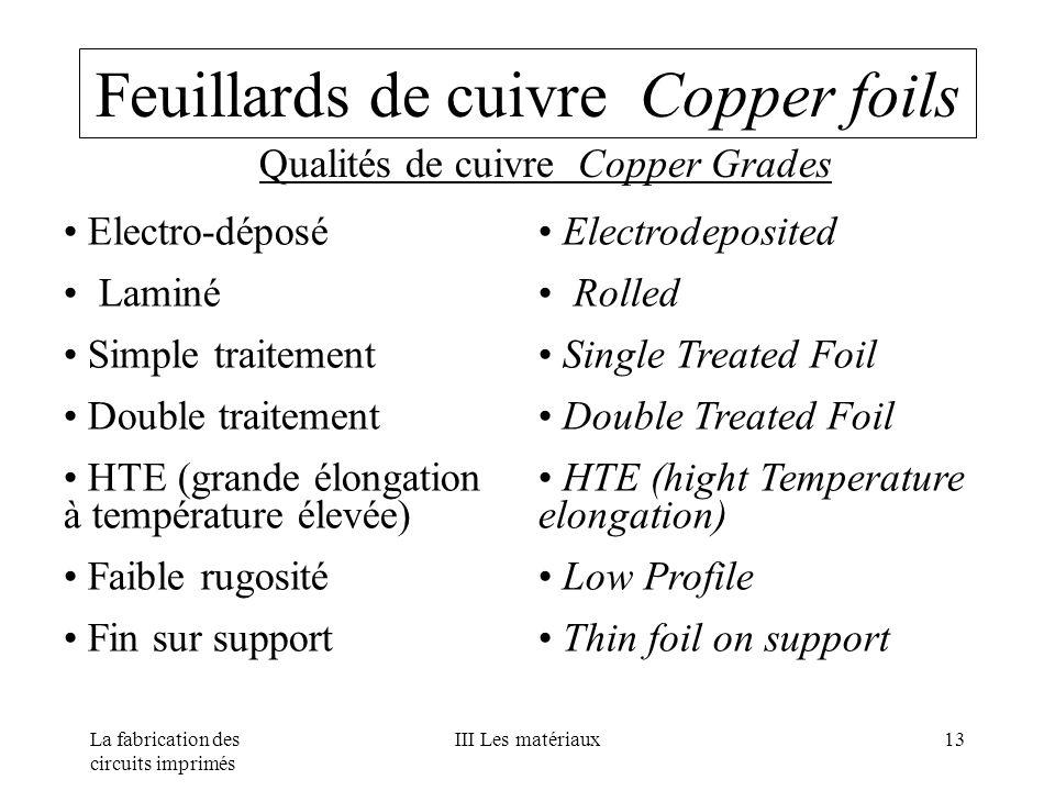 La fabrication des circuits imprimés III Les matériaux13 Feuillards de cuivre Copper foils Qualités de cuivre Copper Grades Electro-déposé Laminé Simp