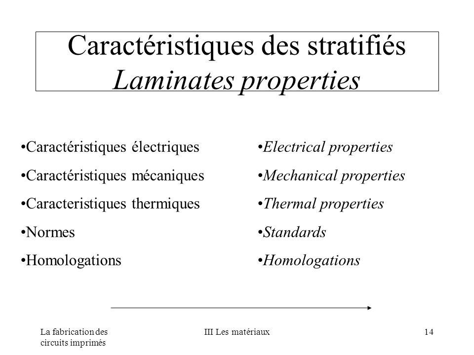 La fabrication des circuits imprimés III Les matériaux14 Caractéristiques des stratifiés Laminates properties Caractéristiques électriques Caractérist