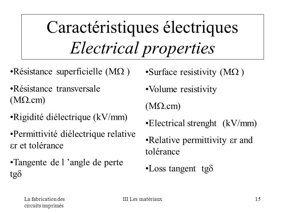 La fabrication des circuits imprimés III Les matériaux15 Caractéristiques électriques Electrical properties Résistance superficielle (M ) Résistance t