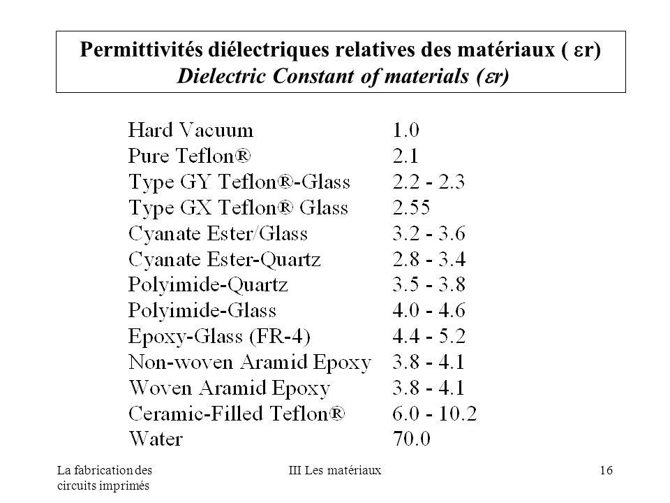 La fabrication des circuits imprimés III Les matériaux16 Permittivités diélectriques relatives des matériaux ( r) Dielectric Constant of materials ( r
