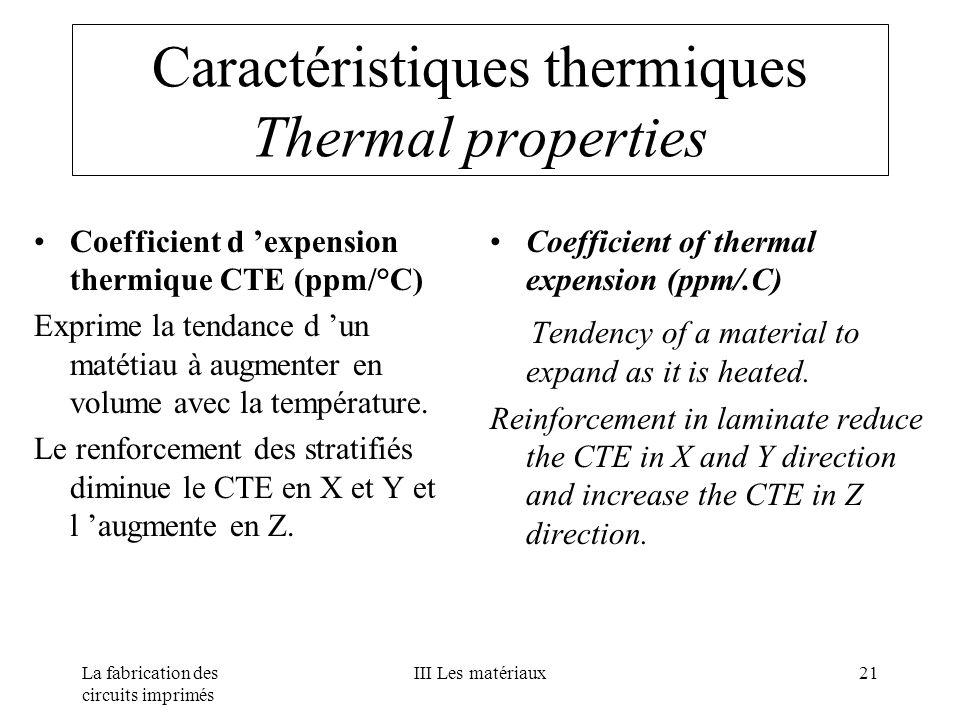 La fabrication des circuits imprimés III Les matériaux21 Caractéristiques thermiques Thermal properties Coefficient d expension thermique CTE (ppm/°C)