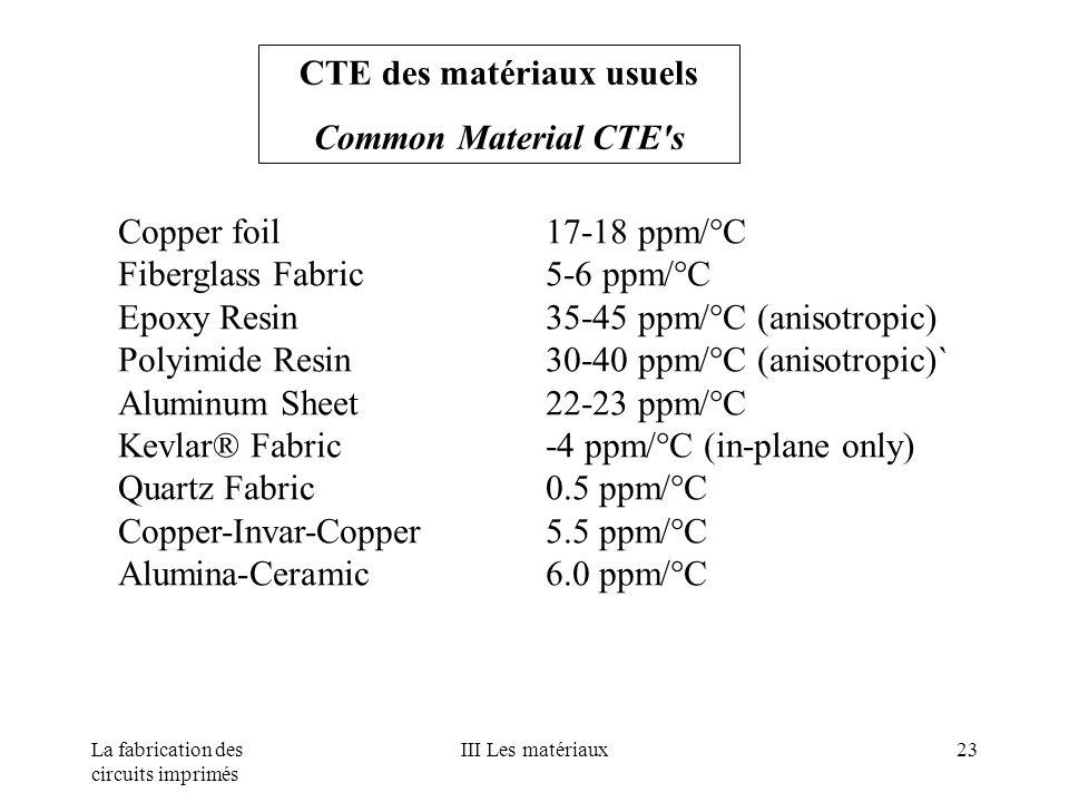 La fabrication des circuits imprimés III Les matériaux23 Copper foil17-18 ppm/°C Fiberglass Fabric5-6 ppm/°C Epoxy Resin35-45 ppm/°C (anisotropic) Pol
