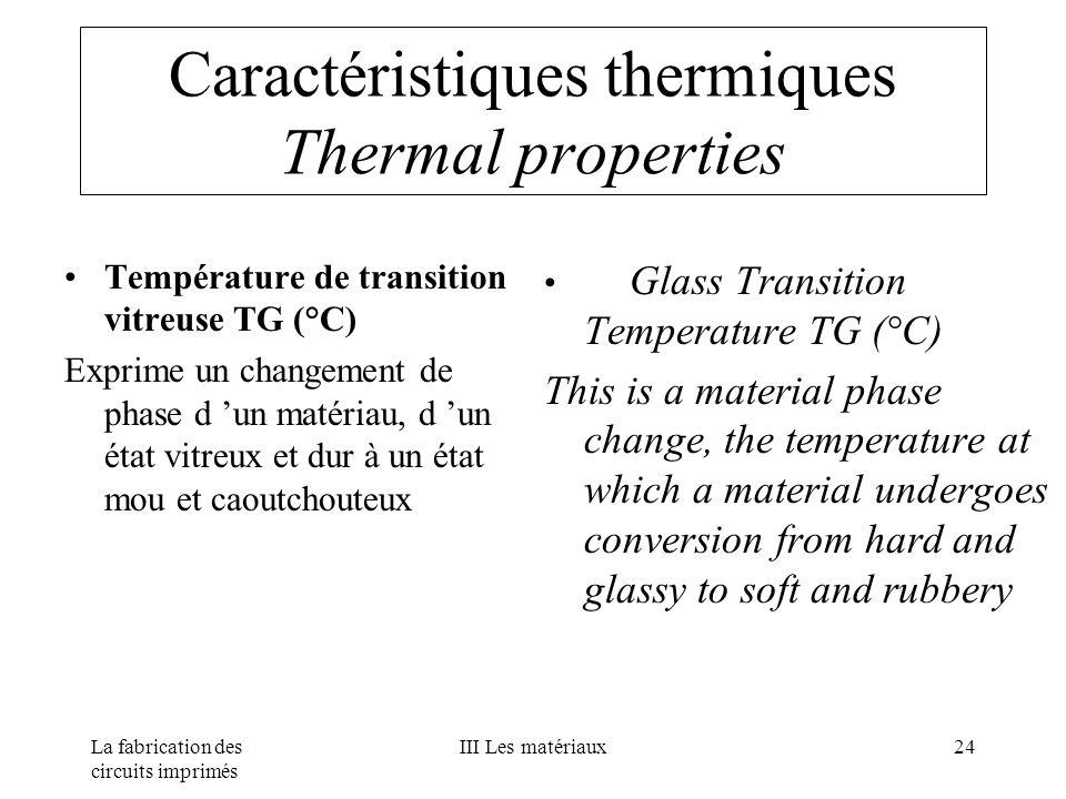 La fabrication des circuits imprimés III Les matériaux24 Caractéristiques thermiques Thermal properties Température de transition vitreuse TG (°C) Exp