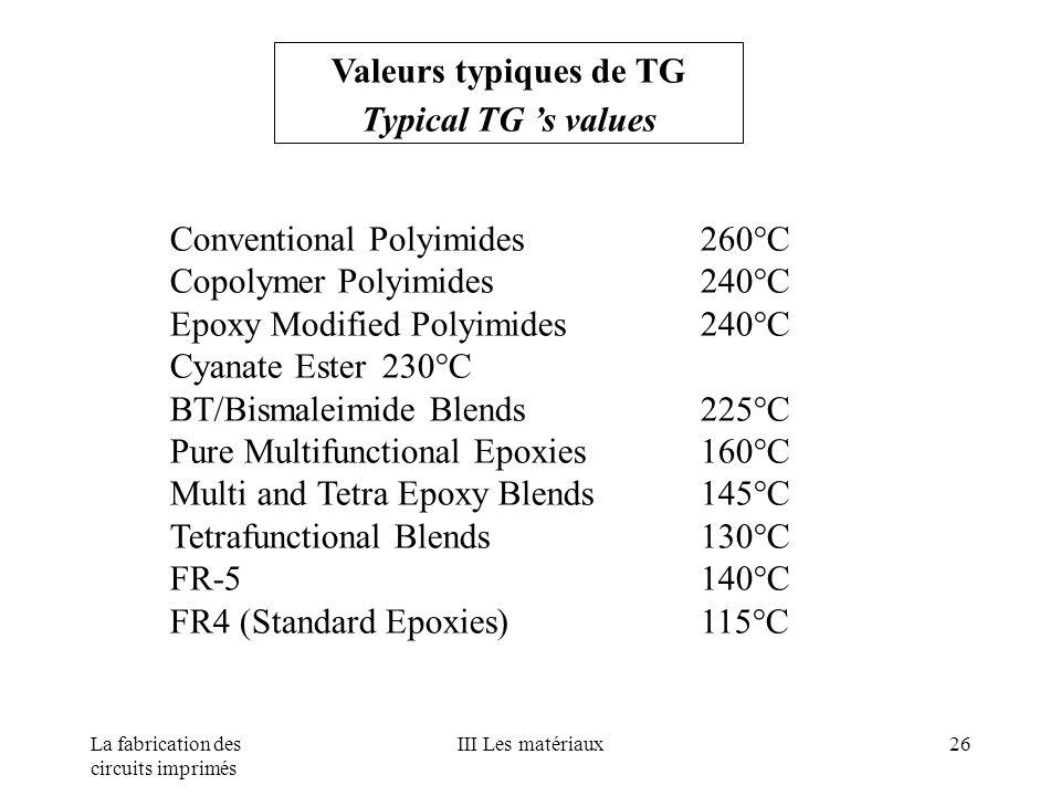 La fabrication des circuits imprimés III Les matériaux26 Conventional Polyimides260°C Copolymer Polyimides240°C Epoxy Modified Polyimides240°C Cyanate