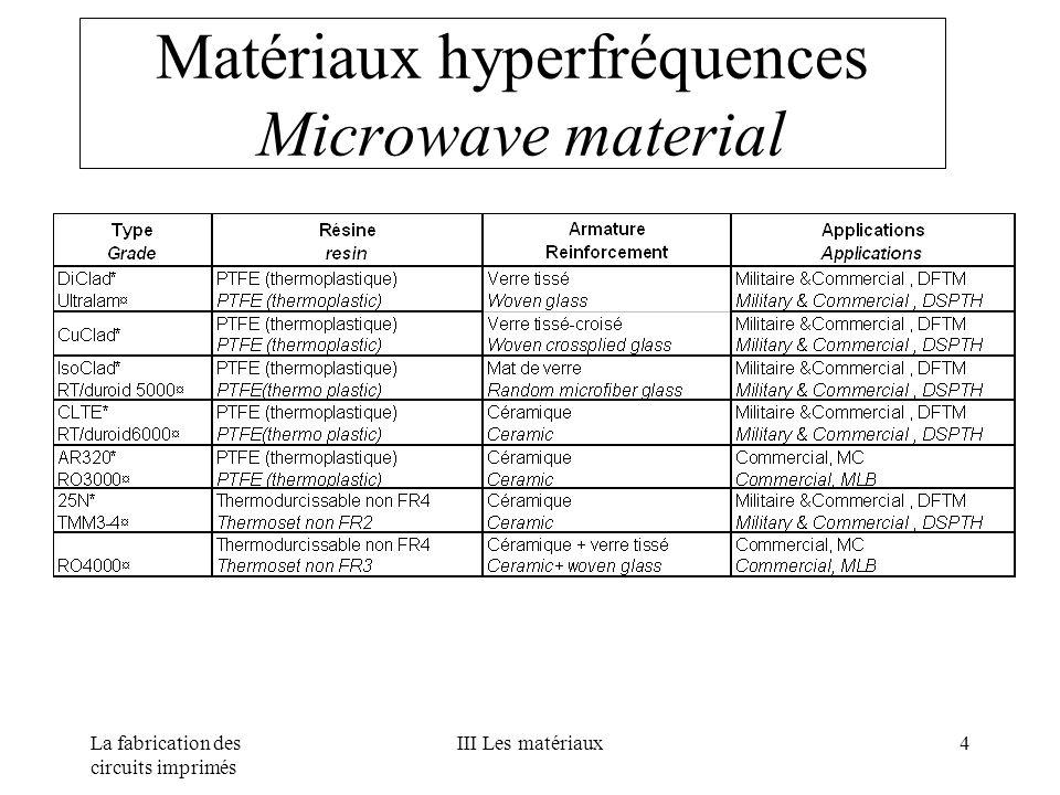 La fabrication des circuits imprimés III Les matériaux4 Matériaux hyperfréquences Microwave material