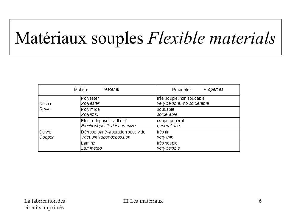 La fabrication des circuits imprimés III Les matériaux6 Matériaux souples Flexible materials