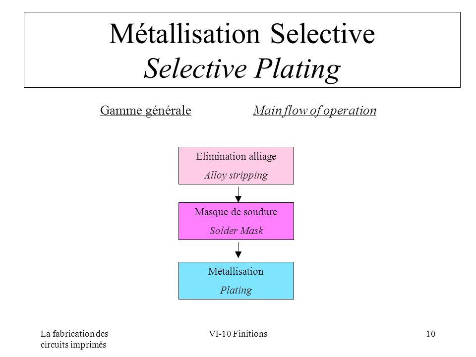 La fabrication des circuits imprimés VI-10 Finitions10 Métallisation Selective Selective Plating Elimination alliage Alloy stripping Masque de soudure