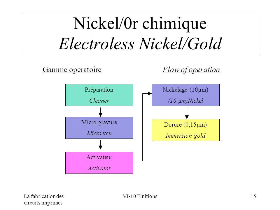 La fabrication des circuits imprimés VI-10 Finitions15 Nickel/0r chimique Electroless Nickel/Gold Gamme opératoire Flow of operation Préparation Clean