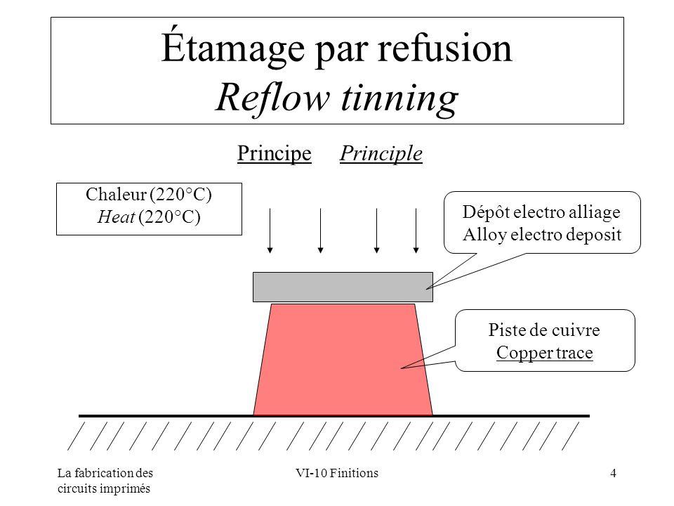 La fabrication des circuits imprimés VI-10 Finitions5 Étamage par refusion Reflow tinning Principe Principle Alliage Alloy Après refusion After reflow Piste de cuivre Copper trace