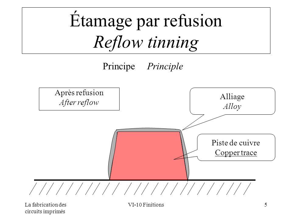 La fabrication des circuits imprimés VI-10 Finitions5 Étamage par refusion Reflow tinning Principe Principle Alliage Alloy Après refusion After reflow