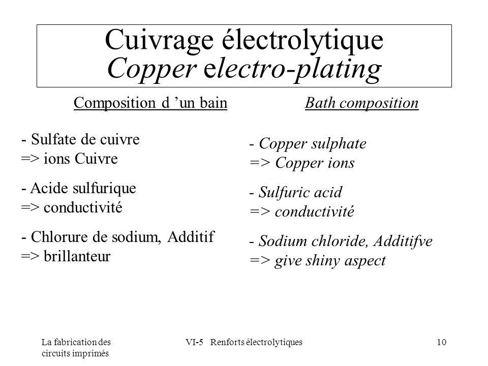 La fabrication des circuits imprimés VI-5 Renforts électrolytiques10 Cuivrage électrolytique Copper electro-plating Composition d un bain Bath composi