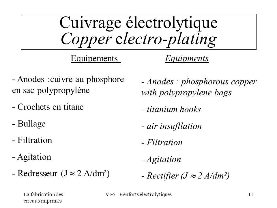 La fabrication des circuits imprimés VI-5 Renforts électrolytiques11 Cuivrage électrolytique Copper electro-plating Equipements Equipments - Anodes :c