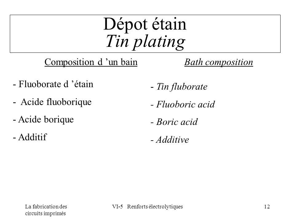 La fabrication des circuits imprimés VI-5 Renforts électrolytiques12 Dépot étain Tin plating Composition d un bain Bath composition - Fluoborate d éta