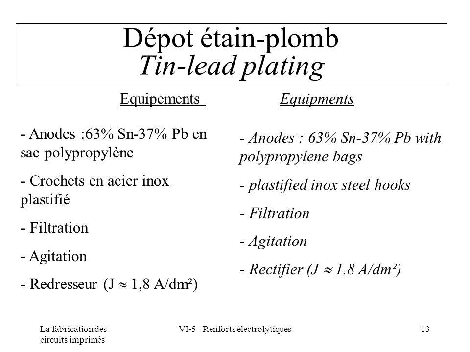 La fabrication des circuits imprimés VI-5 Renforts électrolytiques13 Dépot étain-plomb Tin-lead plating Equipements Equipments - Anodes :63% Sn-37% Pb