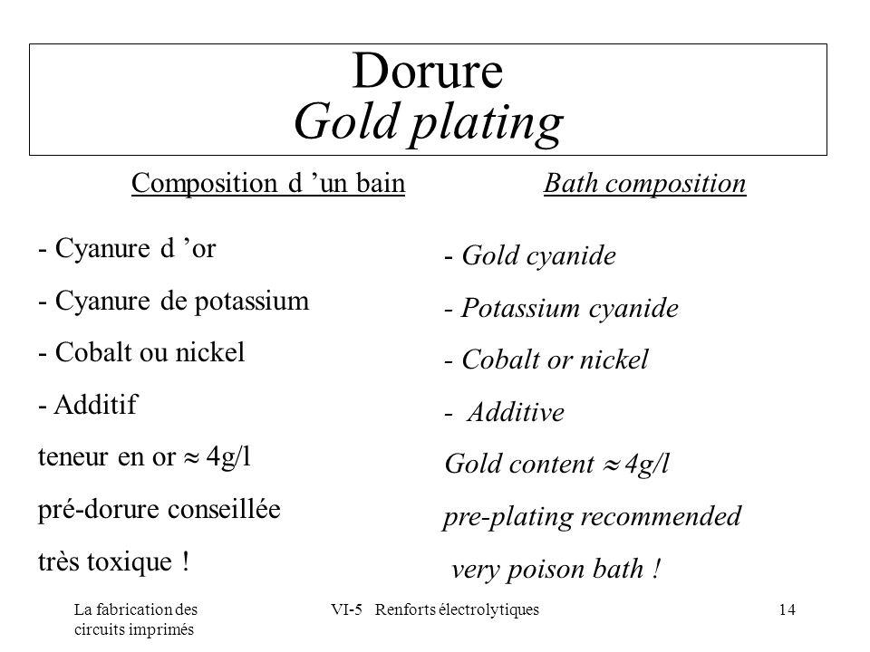 La fabrication des circuits imprimés VI-5 Renforts électrolytiques14 Dorure Gold plating Composition d un bain Bath composition - Cyanure d or - Cyanu