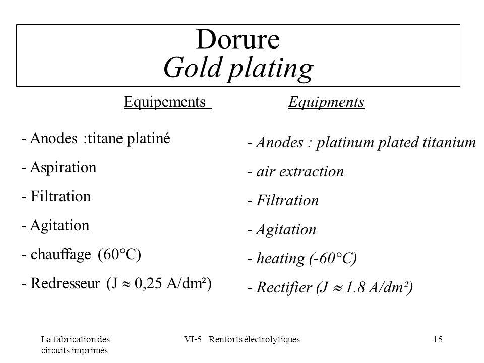 La fabrication des circuits imprimés VI-5 Renforts électrolytiques15 Dorure Gold plating Equipements Equipments - Anodes :titane platiné - Aspiration