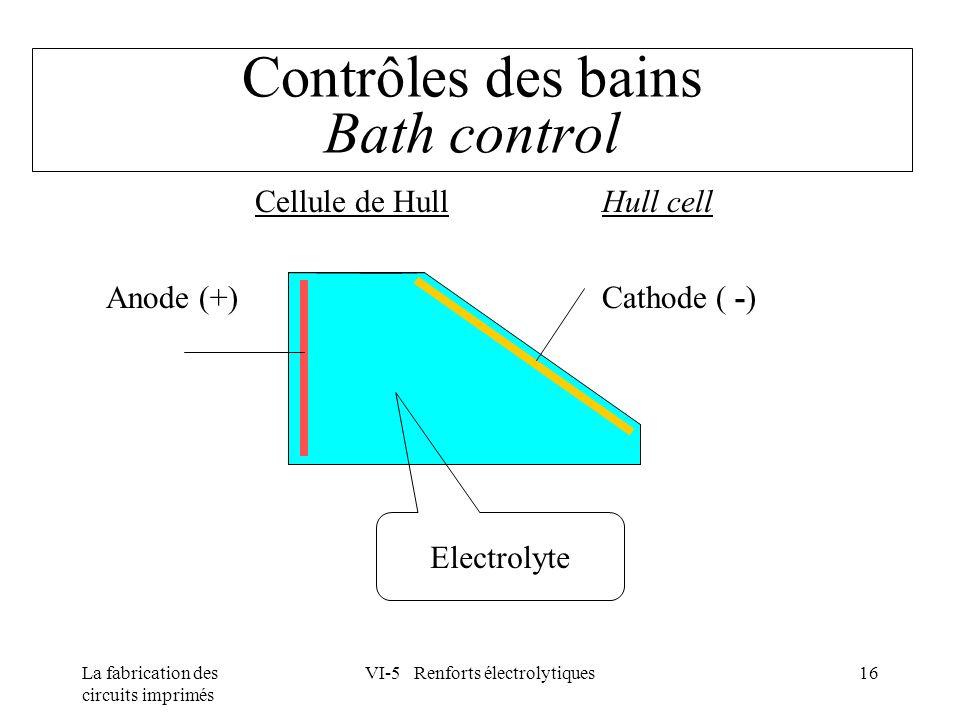 La fabrication des circuits imprimés VI-5 Renforts électrolytiques16 Contrôles des bains Bath control Cellule de Hull Hull cell Anode (+)Cathode ( -)
