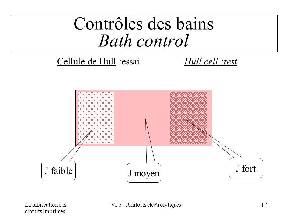 La fabrication des circuits imprimés VI-5 Renforts électrolytiques17 Contrôles des bains Bath control Cellule de Hull :essai Hull cell :test J faible