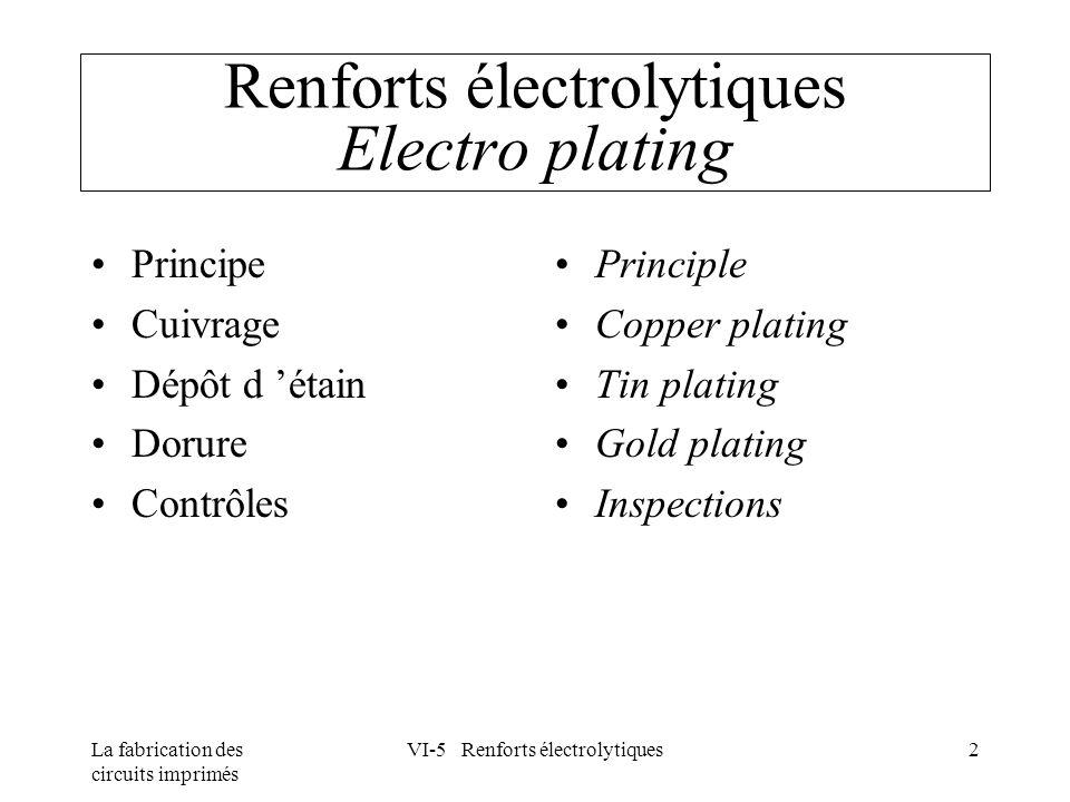 La fabrication des circuits imprimés VI-5 Renforts électrolytiques2 Renforts électrolytiques Electro plating Principe Cuivrage Dépôt d étain Dorure Co