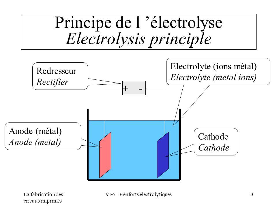La fabrication des circuits imprimés VI-5 Renforts électrolytiques3 Principe de l électrolyse Electrolysis principle +- Cathode Electrolyte (ions méta