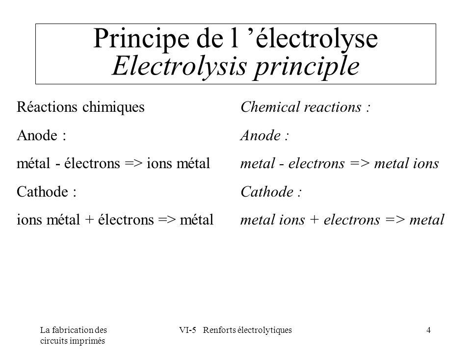 La fabrication des circuits imprimés VI-5 Renforts électrolytiques4 Principe de l électrolyse Electrolysis principle Réactions chimiques Anode : métal