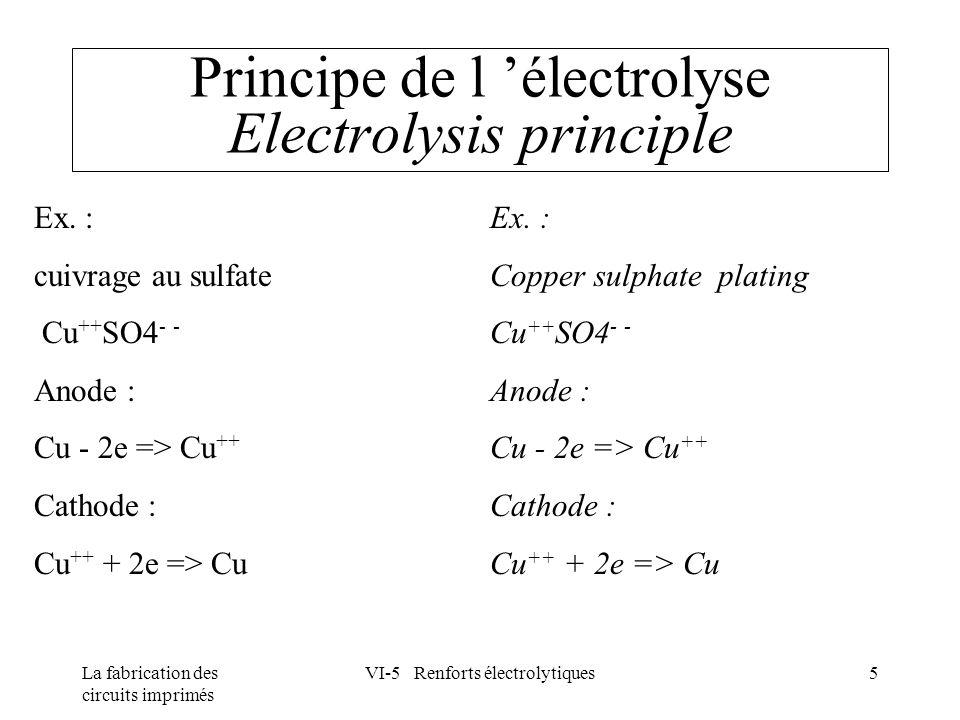 La fabrication des circuits imprimés VI-5 Renforts électrolytiques5 Principe de l électrolyse Electrolysis principle Ex. : cuivrage au sulfate Cu ++ S