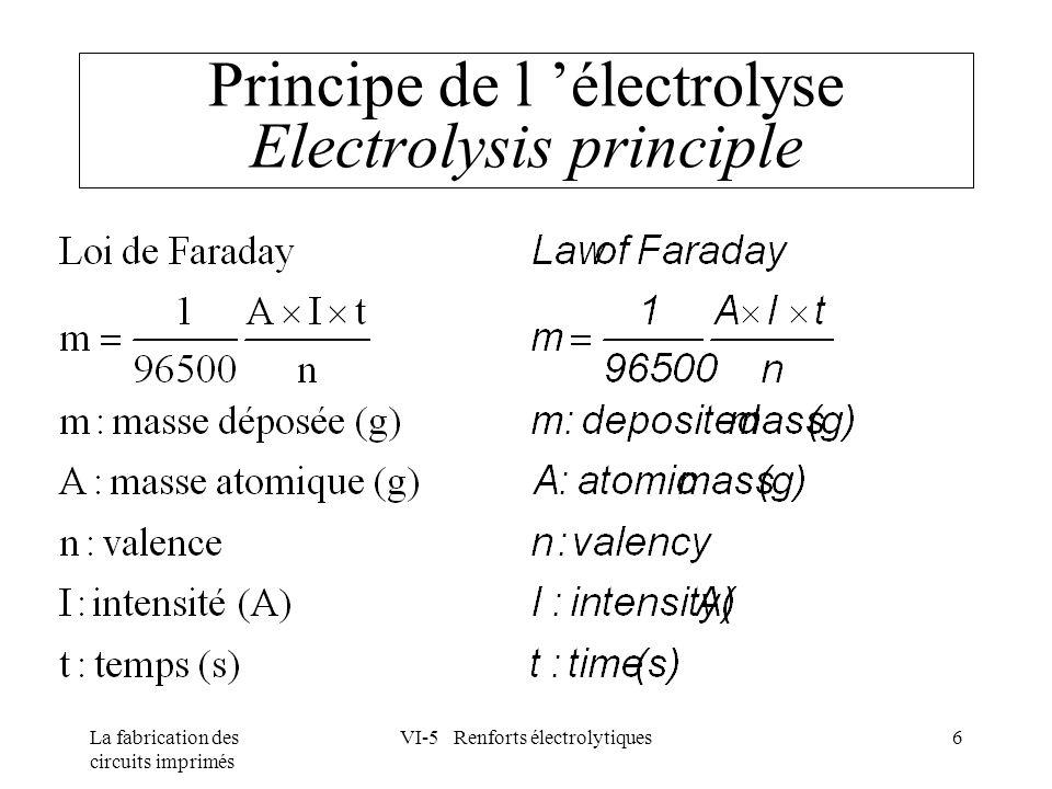La fabrication des circuits imprimés VI-5 Renforts électrolytiques6 Principe de l électrolyse Electrolysis principle