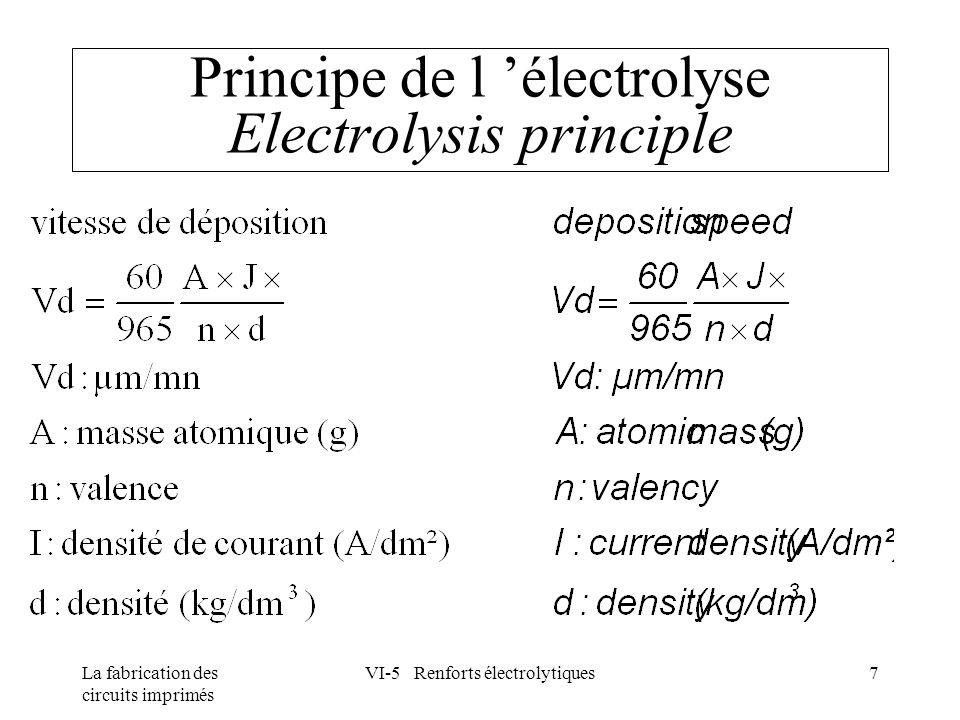 La fabrication des circuits imprimés VI-5 Renforts électrolytiques7 Principe de l électrolyse Electrolysis principle
