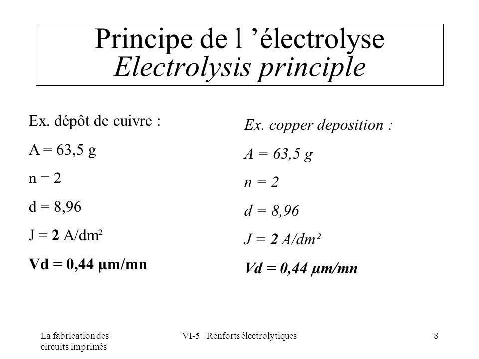 La fabrication des circuits imprimés VI-5 Renforts électrolytiques8 Principe de l électrolyse Electrolysis principle Ex. dépôt de cuivre : A = 63,5 g