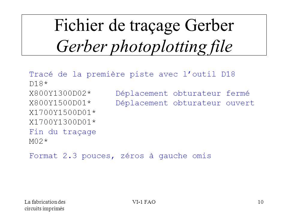 La fabrication des circuits imprimés VI-1 FAO10 Fichier de traçage Gerber Gerber photoplotting file Tracé de la première piste avec loutil D18 D18* X8