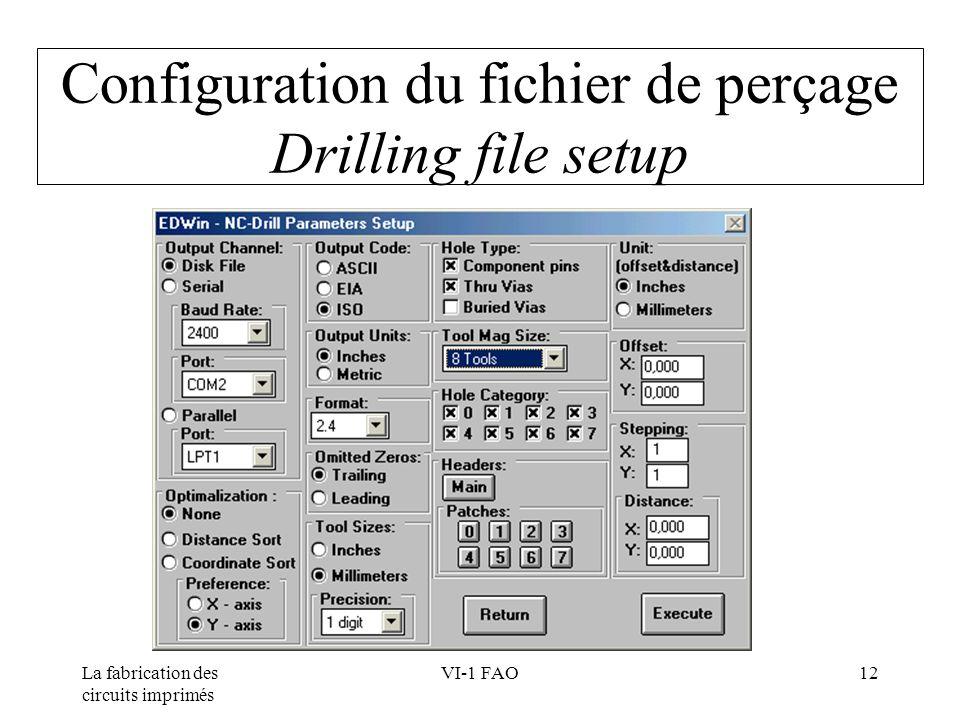 La fabrication des circuits imprimés VI-1 FAO12 Configuration du fichier de perçage Drilling file setup