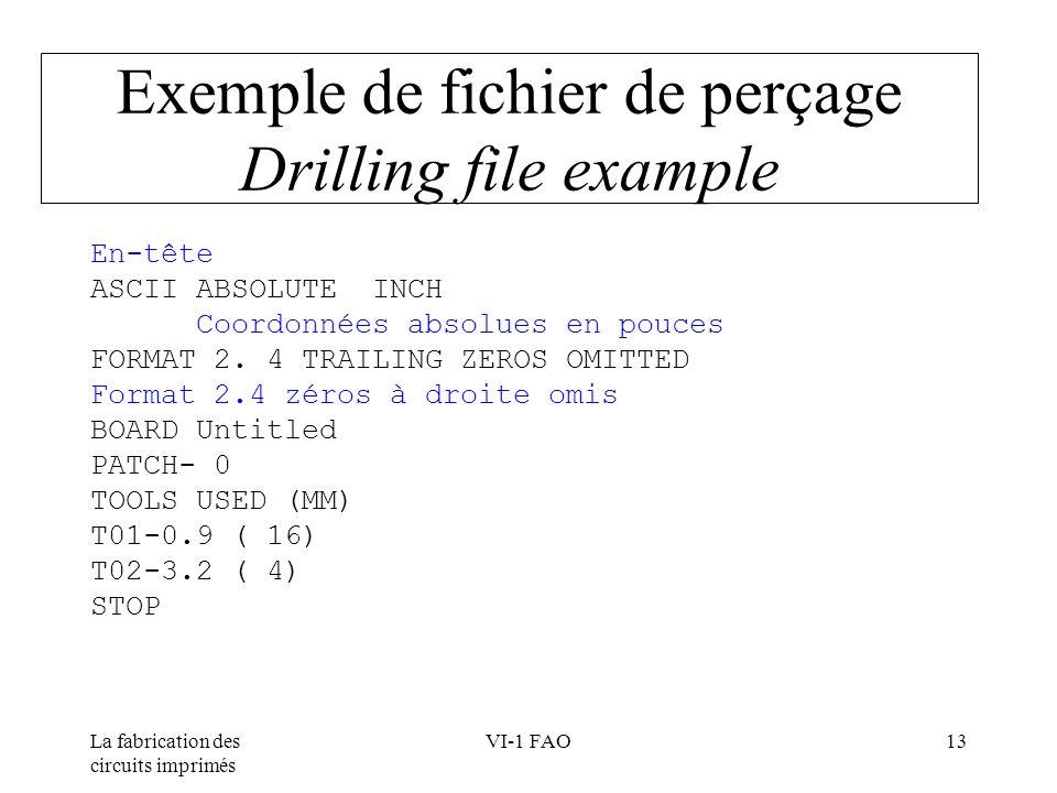 La fabrication des circuits imprimés VI-1 FAO13 Exemple de fichier de perçage Drilling file example En-tête ASCII ABSOLUTE INCH Coordonnées absolues e