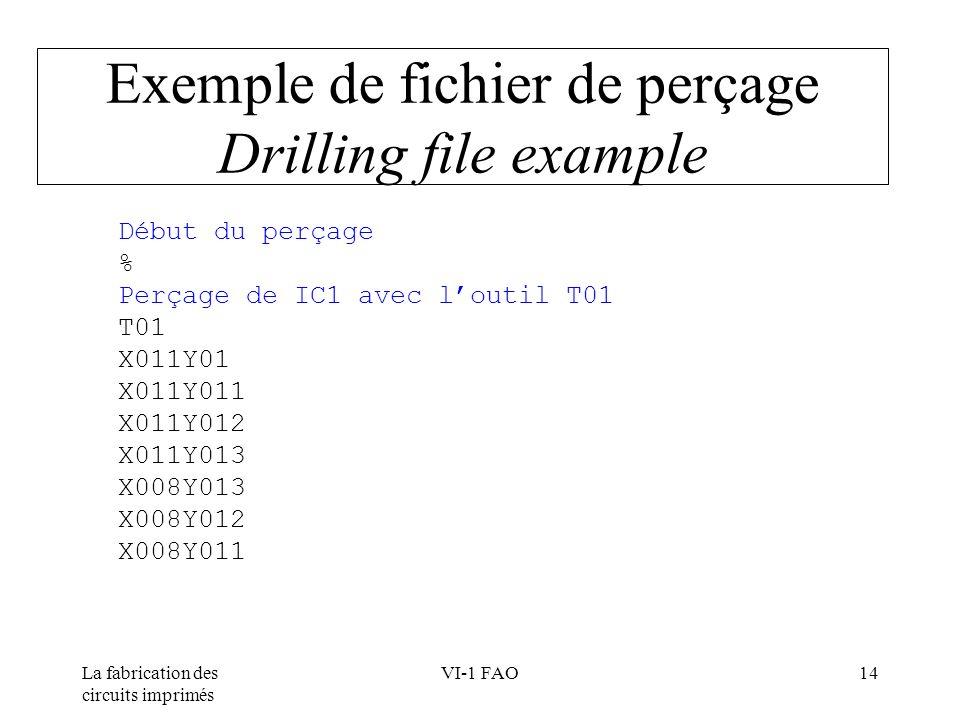 La fabrication des circuits imprimés VI-1 FAO14 Exemple de fichier de perçage Drilling file example Début du perçage % Perçage de IC1 avec loutil T01