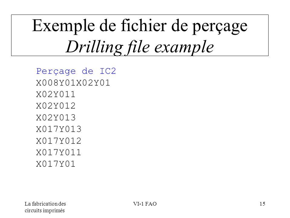 La fabrication des circuits imprimés VI-1 FAO15 Exemple de fichier de perçage Drilling file example Perçage de IC2 X008Y01X02Y01 X02Y011 X02Y012 X02Y0